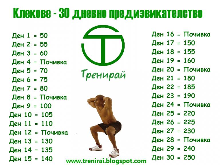 Клекове – 30 Дневно Предизвикателство