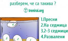 Пресни Яйца – Как да разберем дали са такива всъщност ?