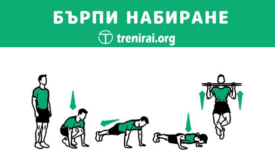 Бърпи Набиране – Упражнение за цялото тяло