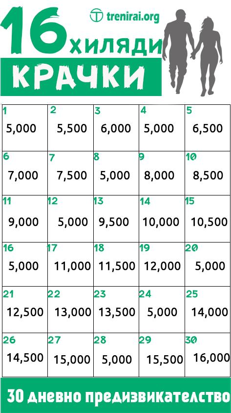 16 000 хиляди крачки - 30 дневно предизвикателство