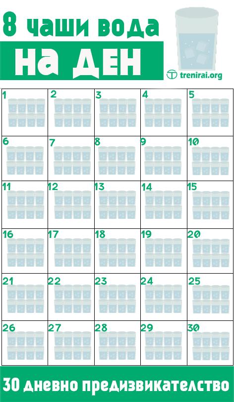 8 чаши вода на ден - предизвикателството